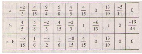 Giải bài 74 trang 39 sgk toán 6 tập 2