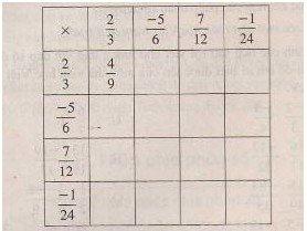 Bài 75 trang 39 sgk toán 6 tập 2