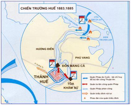 Chiến trường Huế 1883-1885
